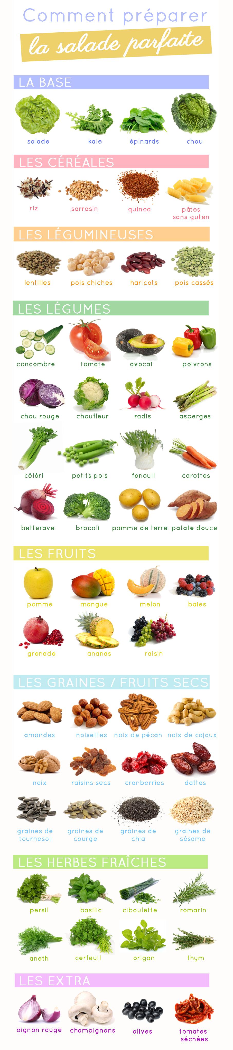 idées salades vegan sans gluten
